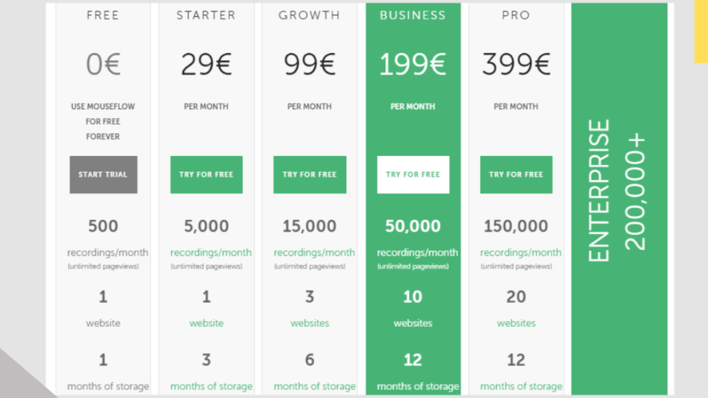 Mouseflow plans and pricing