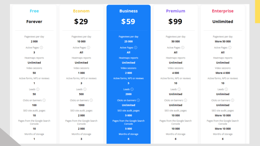 Plerdy plans and pricing