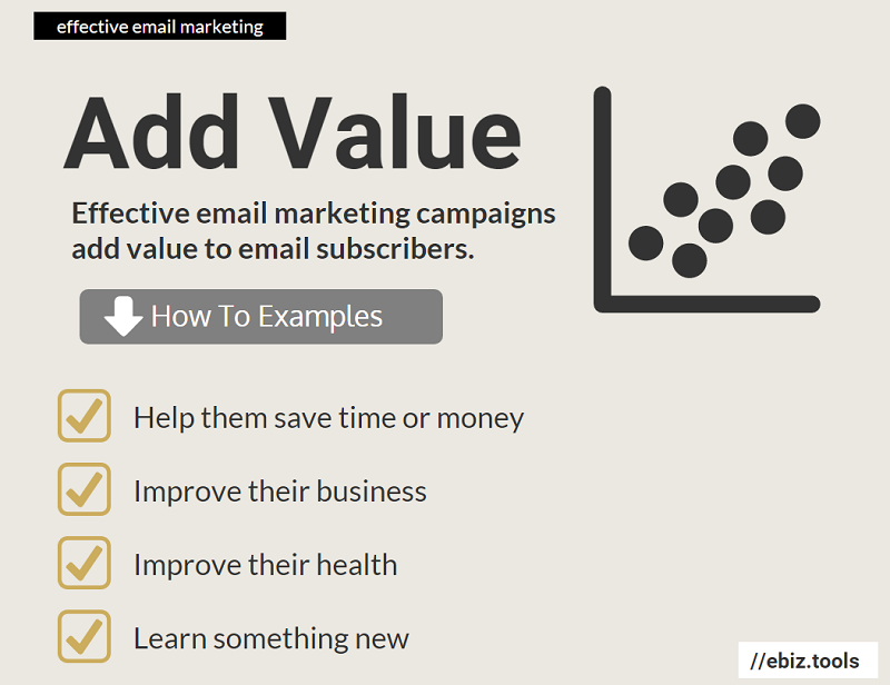 Send email campaigns that add value to your audience