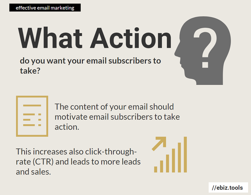 Effective email marketing motivates email subscribers to take an action