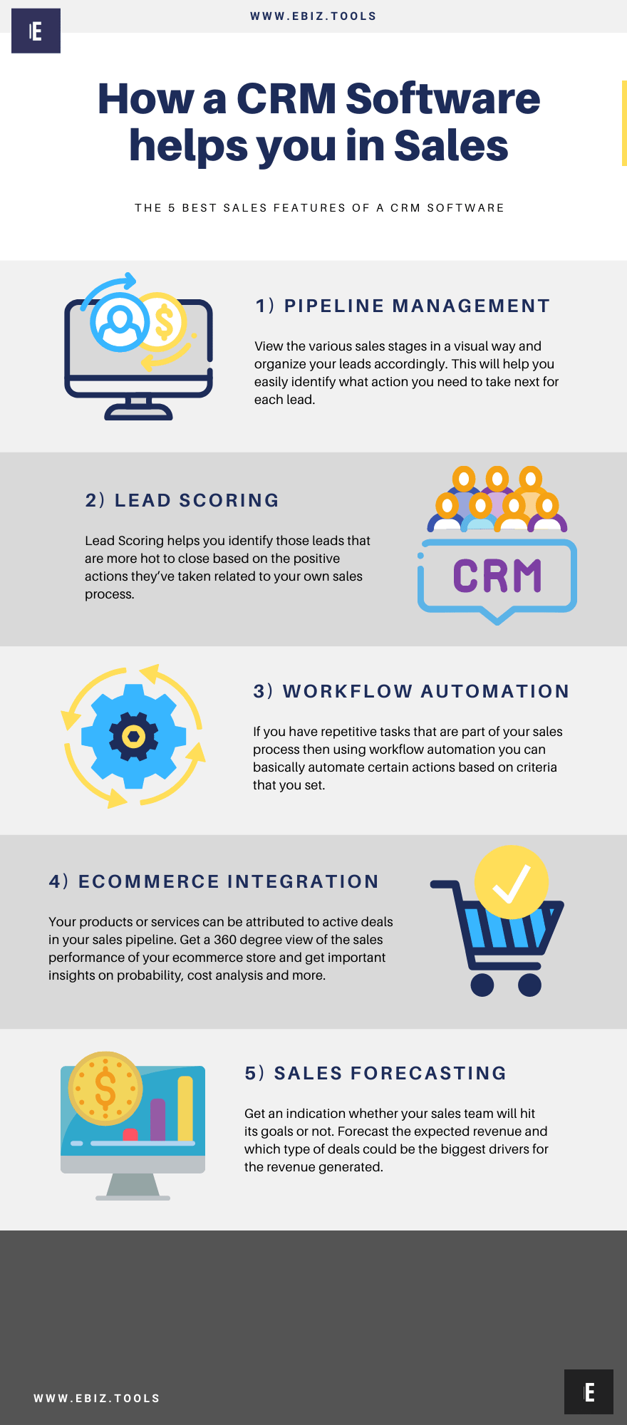 How a CRM Software helps you in sales