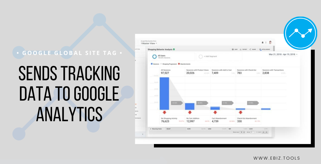 Google global site tag sends tracking data to Google Analytics