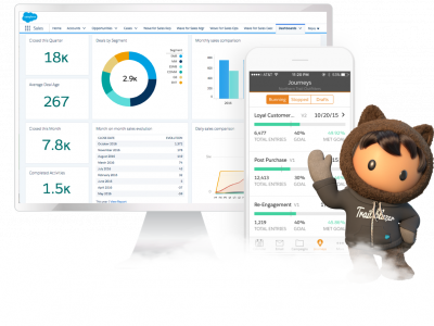Salesforce featured image